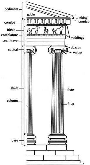 ionic columns and dentil - photo #17
